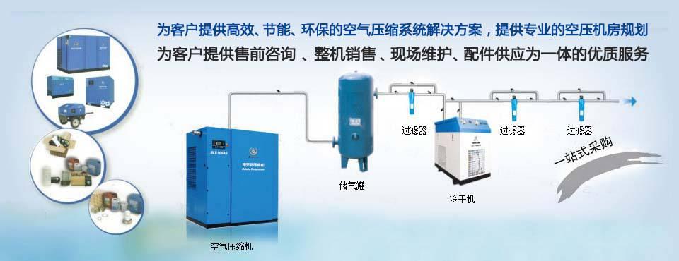申江储气罐空压机系统